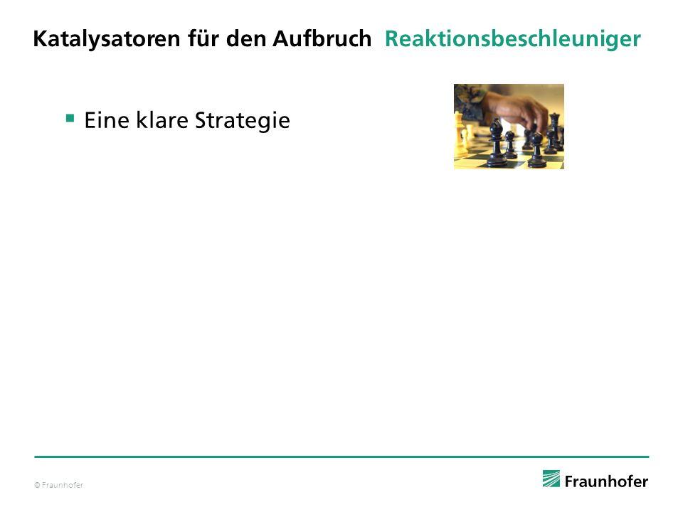 © Fraunhofer Katalysatoren für den Aufbruch  Reaktionsbeschleuniger Eine klare Strategie