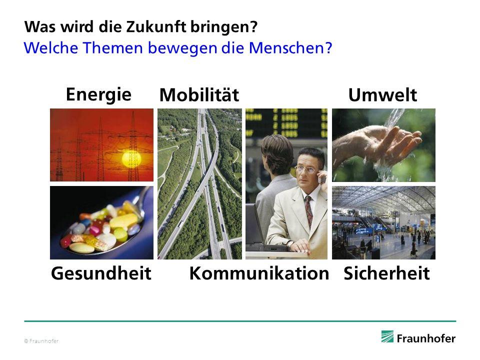 © Fraunhofer Was wird die Zukunft bringen? Welche Themen bewegen die Menschen? Energie Umwelt Gesundheit Mobilität Kommunikation Sicherheit