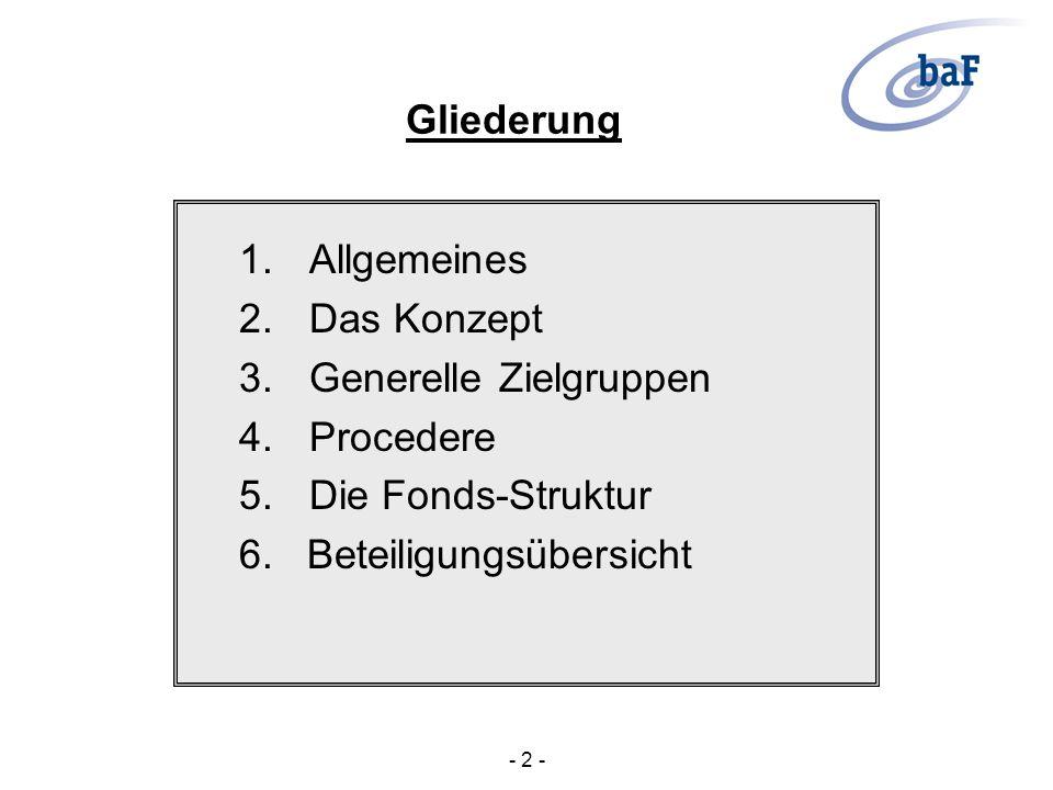 Gliederung 1.Allgemeines 2.Das Konzept 3.Generelle Zielgruppen 4.Procedere 5.Die Fonds-Struktur 6. Beteiligungsübersicht - 2 -
