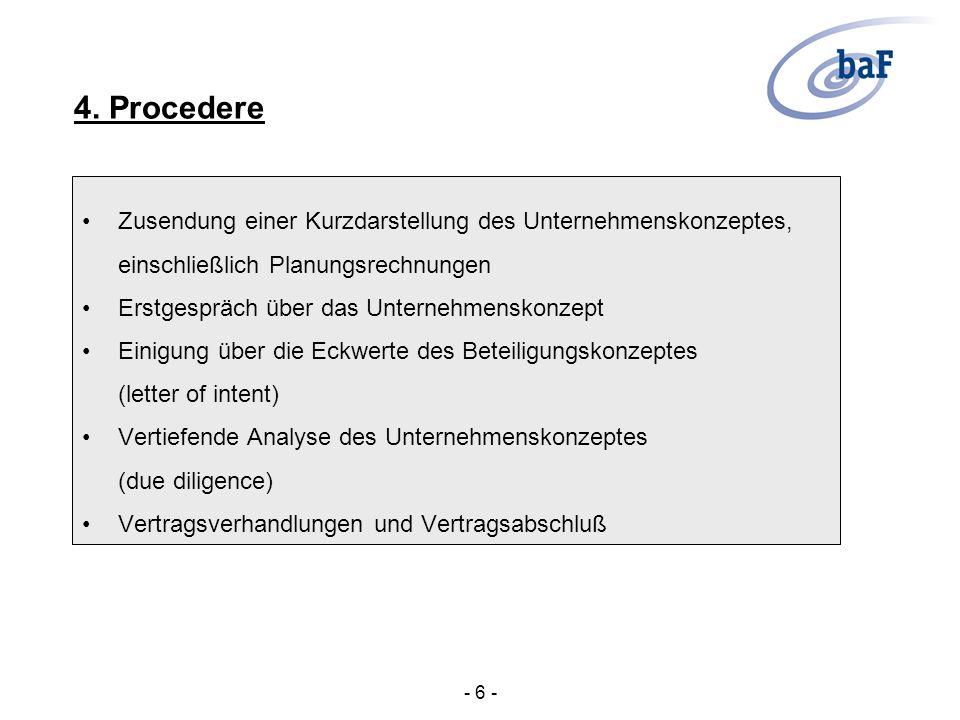 Zusendung einer Kurzdarstellung des Unternehmenskonzeptes, einschließlich Planungsrechnungen Erstgespräch über das Unternehmenskonzept Einigung über d