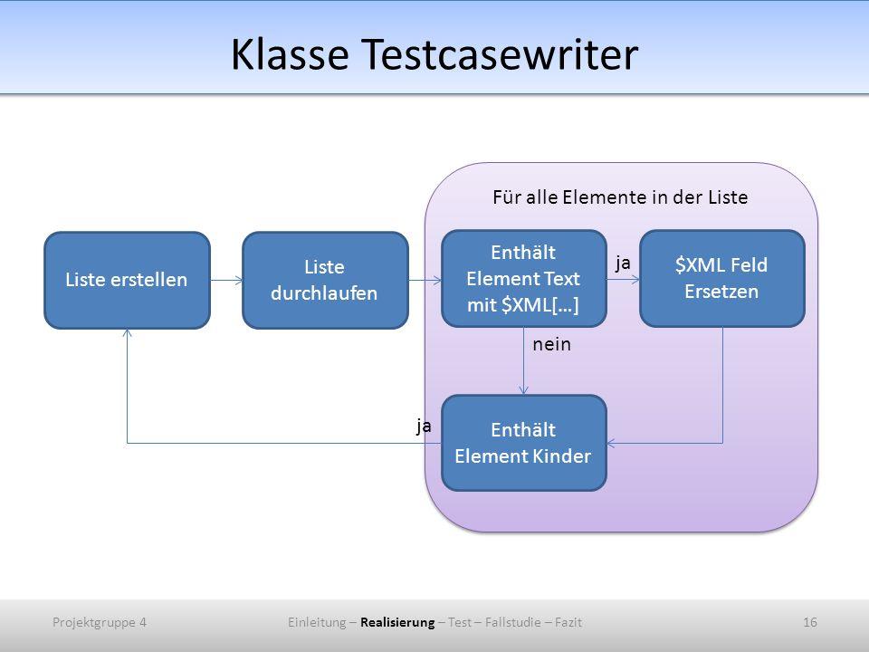Klasse Testcasewriter Für alle Elemente in der Liste Liste erstellen Liste durchlaufen Enthält Element Text mit $XML[…] Enthält Element Kinder $XML Feld Ersetzen ja nein Projektgruppe 416Einleitung – Realisierung – Test – Fallstudie – Fazit