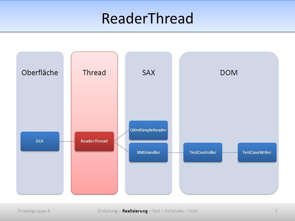 ReaderThread Projektgruppe 4Einleitung – Realisierung – Test – Fallstudie – Fazit7 DOMSAXThreadOberfläche GUIReaderThreadQXmlSimpleReaderXMLHandlerTes