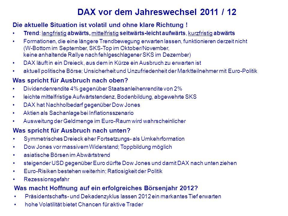 DAX vor dem Jahreswechsel 2011 / 12 Die aktuelle Situation ist volatil und ohne klare Richtung ! Trend: langfristig abwärts, mittelfristig seitwärts-l