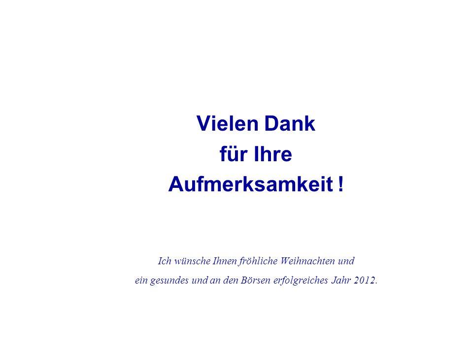 Vielen Dank für Ihre Aufmerksamkeit ! Ich wünsche Ihnen fröhliche Weihnachten und ein gesundes und an den Börsen erfolgreiches Jahr 2012.