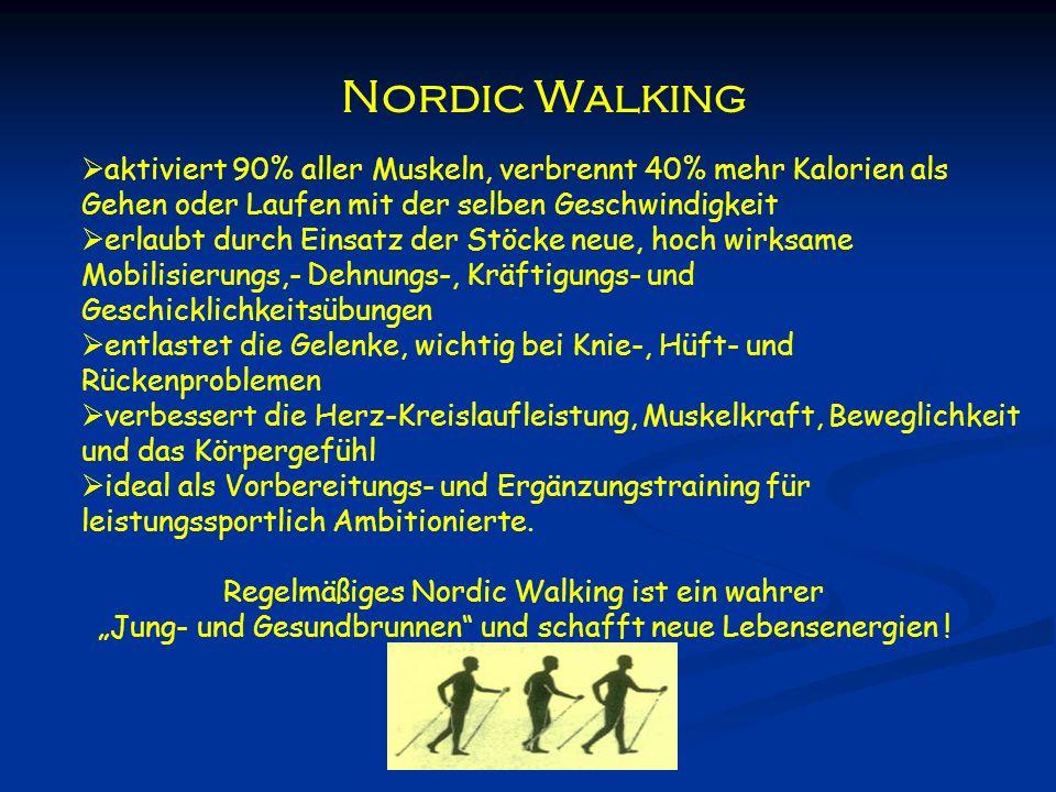Nordic Walking aktiviert 90% aller Muskeln, verbrennt 40% mehr Kalorien als Gehen oder Laufen mit der selben Geschwindigkeit erlaubt durch Einsatz der