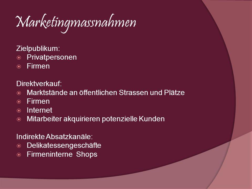 Marketingmassnahmen Zielpublikum: Privatpersonen Firmen Direktverkauf: Marktstände an öffentlichen Strassen und Plätze Firmen Internet Mitarbeiter akq