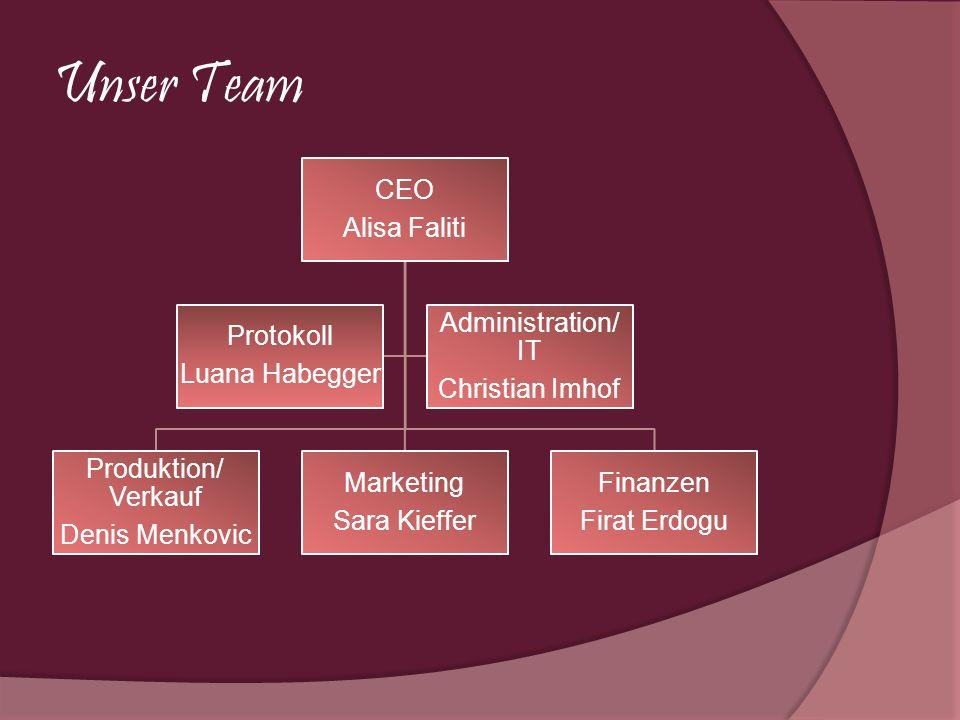 Unser Team CEO Alisa Faliti Produktion/ Verkauf Denis Menkovic Marketing Sara Kieffer Finanzen Firat Erdogu Protokoll Luana Habegger Administration/ I