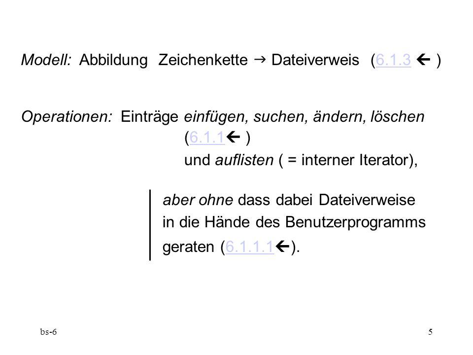 bs-65 Modell: Abbildung Zeichenkette Dateiverweis (6.1.3 )6.1.3 Operationen: Einträge einfügen, suchen, ändern, löschen (6.1.1 )6.1.1 und auflisten ( = interner Iterator), aber ohne dass dabei Dateiverweise in die Hände des Benutzerprogramms geraten (6.1.1.1 ).6.1.1.1