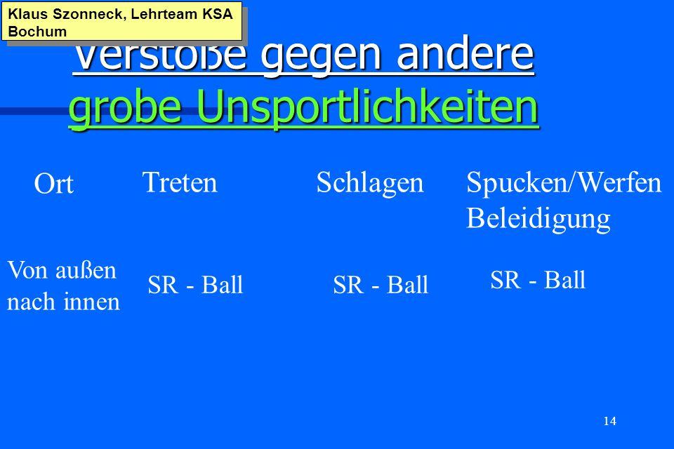 14 Verstöße gegen andere grobe Unsportlichkeiten Klaus Szonneck, Lehrteam KSA Bochum Ort TretenSchlagenSpucken/Werfen Beleidigung Von außen nach innen