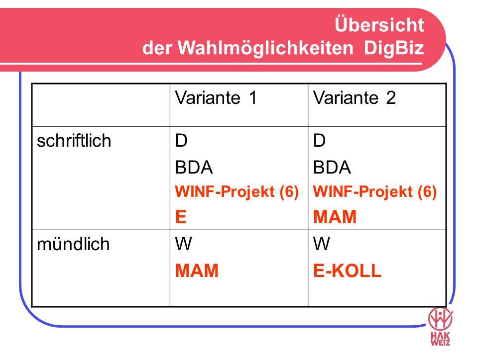 Übersicht der Wahlmöglichkeiten DigBiz Variante 1Variante 2 schriftlichD BDA WINF-Projekt (6) E D BDA WINF-Projekt (6) MAM mündlichW MAM W E-KOLL