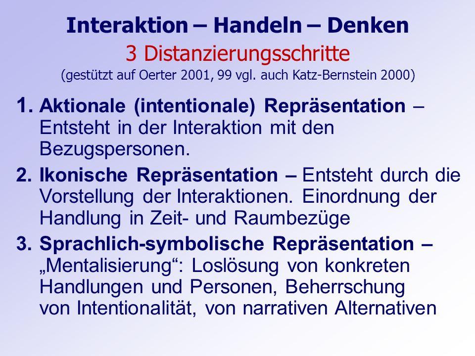 Interaktion – Handeln – Denken 3 Distanzierungsschritte (gestützt auf Oerter 2001, 99 vgl. auch Katz-Bernstein 2000) 1. Aktionale (intentionale) Reprä