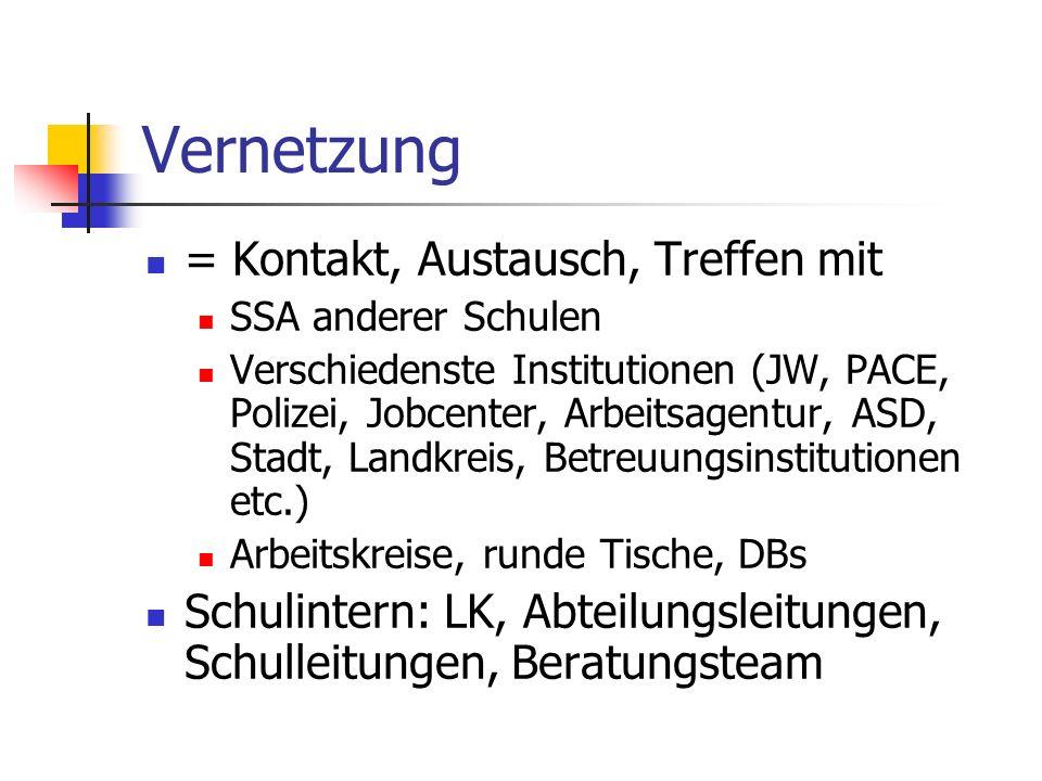 Vernetzung = Kontakt, Austausch, Treffen mit SSA anderer Schulen Verschiedenste Institutionen (JW, PACE, Polizei, Jobcenter, Arbeitsagentur, ASD, Stad