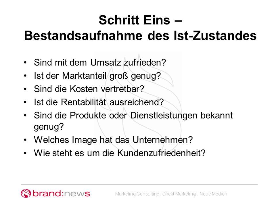 Marketing Consulting : Direkt Marketing : Neue Medien Vergleich mit den Erwartungen: Der Soll-Zustand Wie hoch soll der Umsatz sein.