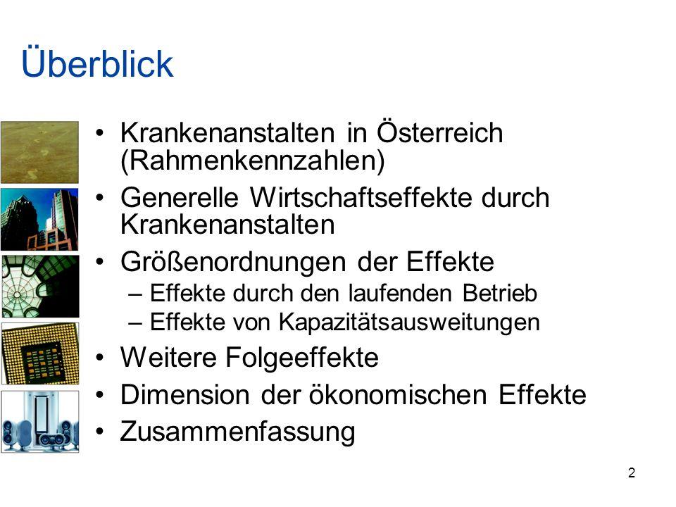 Überblick Krankenanstalten in Österreich (Rahmenkennzahlen) Generelle Wirtschaftseffekte durch Krankenanstalten Größenordnungen der Effekte –Effekte d