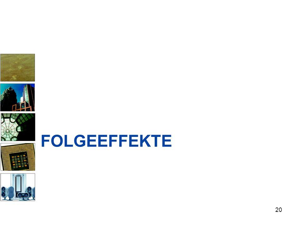 FOLGEEFFEKTE 20