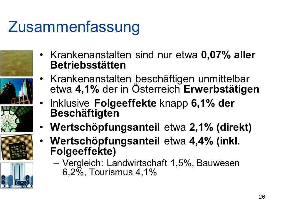 Zusammenfassung Krankenanstalten sind nur etwa 0,07% aller Betriebsstätten Krankenanstalten beschäftigen unmittelbar etwa 4,1% der in Österreich Erwer