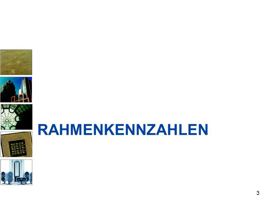 Krankenanstalten in Österreich Insgesamt in Österreich im Jahr 2009 etwa 270 Krankenanstalten Bettenkapazität (tatsächlich aufgestellt) von rund 64.400 Betten Direkt in einem Krankenhaus beschäftigt: knapp 147.000 Personen (Vollzeitäquivalente) Entsprechend 169.000 Jobs Endkosten etwa 12,8 Mrd.
