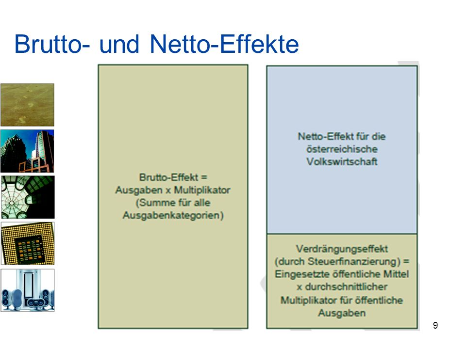Brutto- und Netto-Effekte 9