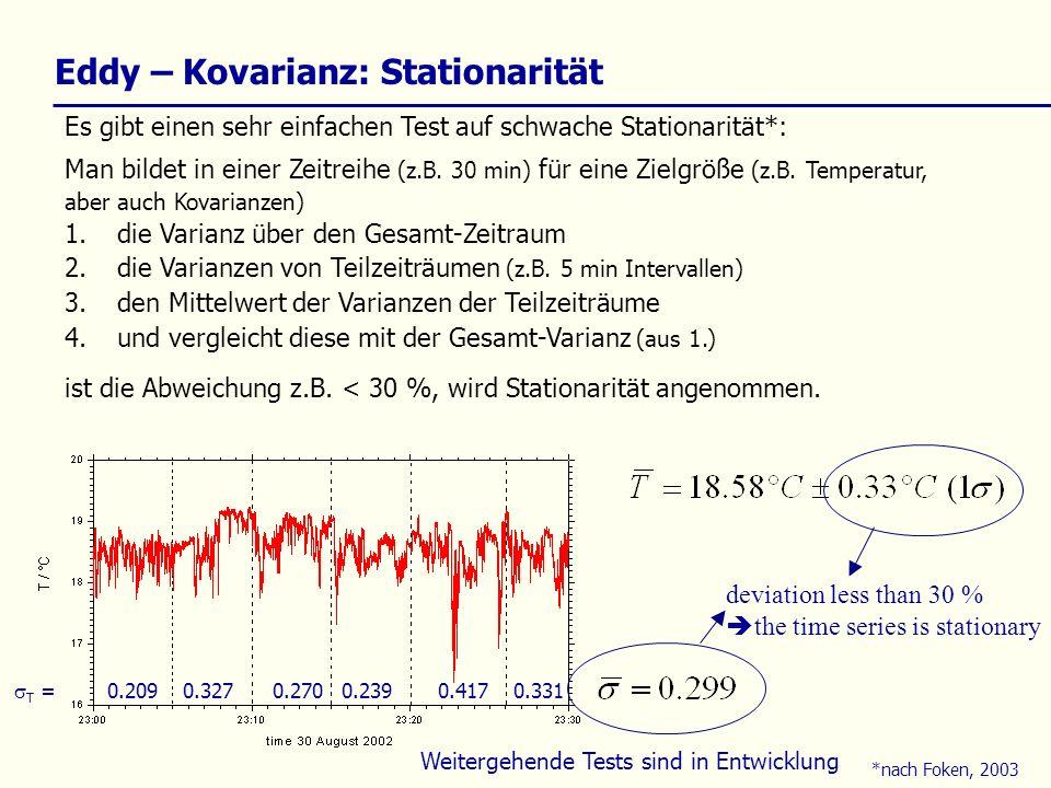 Eddy – Kovarianz: Stationarität Es gibt einen sehr einfachen Test auf schwache Stationarität*: Man bildet in einer Zeitreihe (z.B. 30 min) für eine Zi