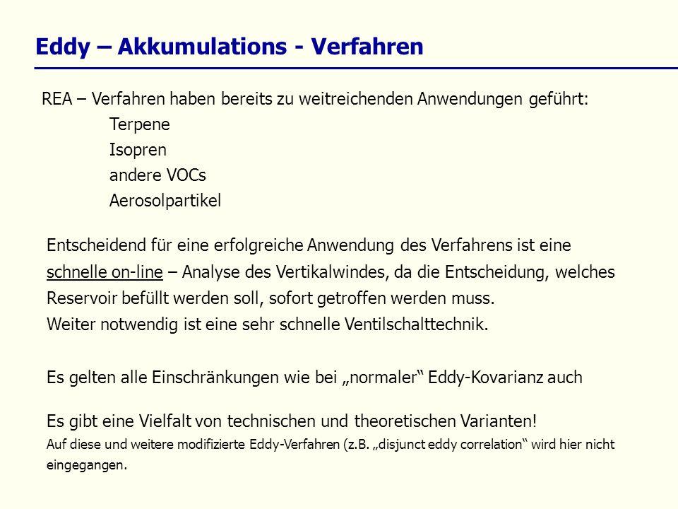 Eddy – Akkumulations - Verfahren REA – Verfahren haben bereits zu weitreichenden Anwendungen geführt: Terpene Isopren andere VOCs Aerosolpartikel Ents