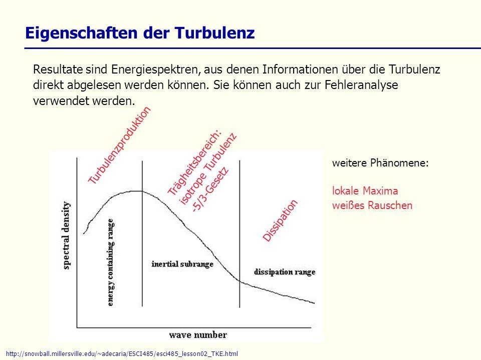 Eigenschaften der Turbulenz Resultate sind Energiespektren, aus denen Informationen über die Turbulenz direkt abgelesen werden können. Sie können auch