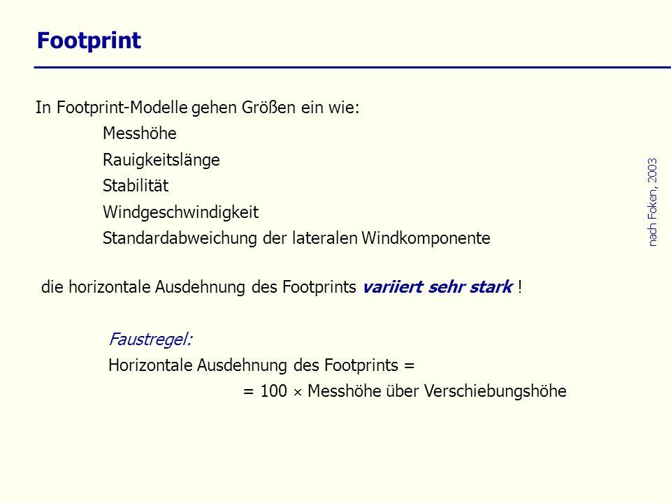 Footprint In Footprint-Modelle gehen Größen ein wie: Messhöhe Rauigkeitslänge Stabilität Windgeschwindigkeit Standardabweichung der lateralen Windkomp