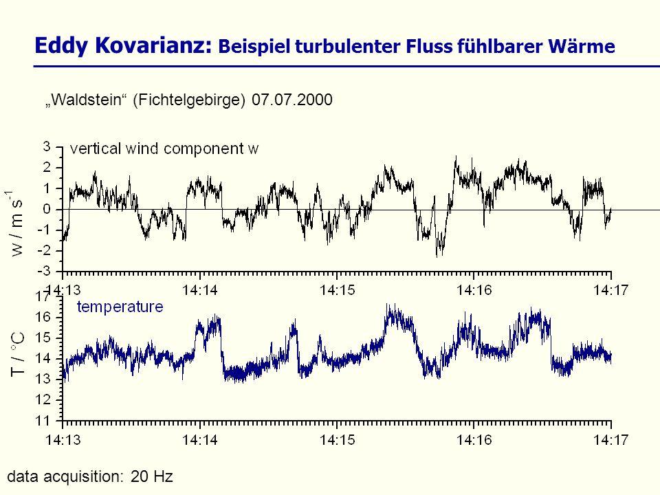 Eigenschaften der Turbulenz Resultate sind Energiespektren, aus denen Informationen über die Turbulenz direkt abgelesen werden können.