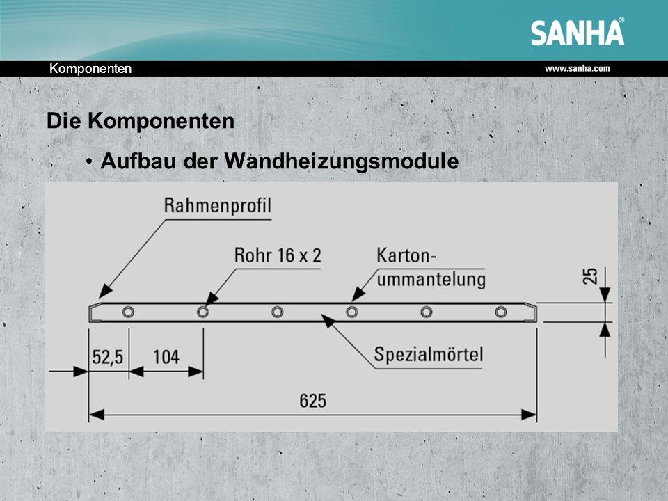 Komponenten Die Komponenten Aufbau der Wandheizungsmodule