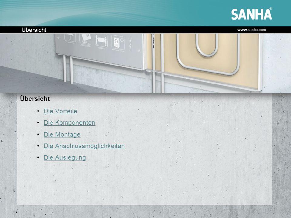 SANHA-Wandheizungsmodul Mehr Infos unter: www.wandheizungsmodul.de