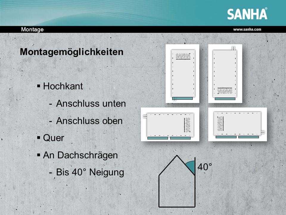Montage Montagemöglichkeiten Hochkant -Anschluss unten -Anschluss oben Quer An Dachschrägen -Bis 40° Neigung 40°
