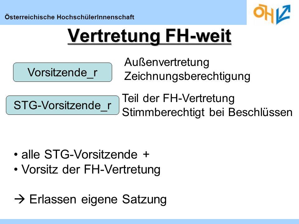 Österreichische HochschülerInnenschaft Vertretung FH-weit Vorsitzende_r Außenvertretung Zeichnungsberechtigung STG-Vorsitzende_r Teil der FH-Vertretun