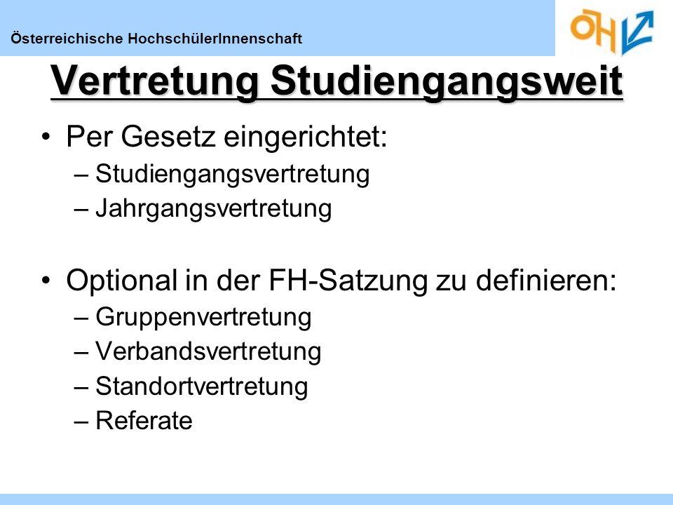 Österreichische HochschülerInnenschaft Per Gesetz eingerichtet: –Studiengangsvertretung –Jahrgangsvertretung Optional in der FH-Satzung zu definieren: