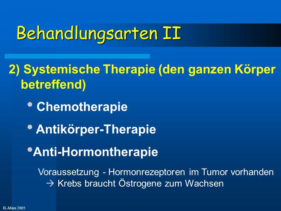 IL-März 2005 Behandlungsarten II 2) Systemische Therapie (den ganzen Körper betreffend) Chemotherapie Antikörper-Therapie Anti-Hormontherapie Vorausse