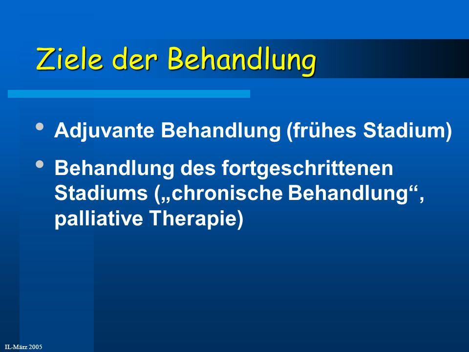 IL-März 2005 Ziele: Adjuvante Therapie Ziel: Heilung adjuvare = helfen adjuvante Therapie nach Brustkrebs-Operation: unterstützende Maßnahme, die verhindert, dass sich verbliebene Tumorzellen ansiedeln oder vermehren 1.