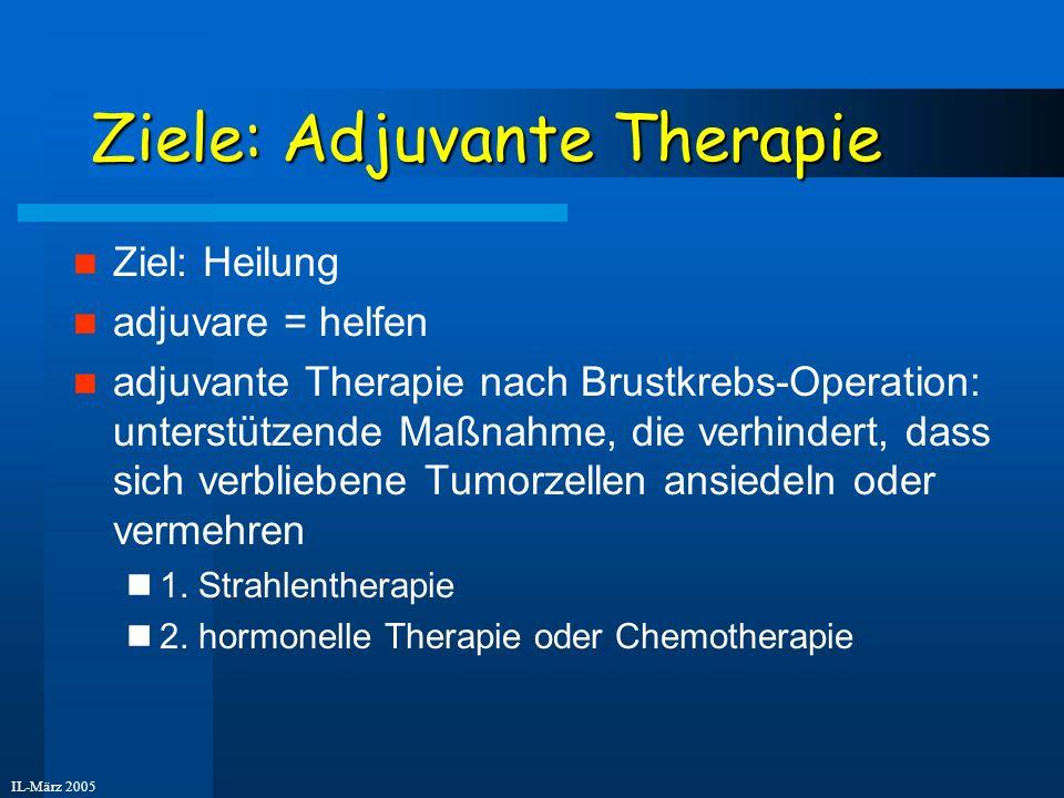 IL-März 2005 Ziele: Adjuvante Therapie Ziel: Heilung adjuvare = helfen adjuvante Therapie nach Brustkrebs-Operation: unterstützende Maßnahme, die verh
