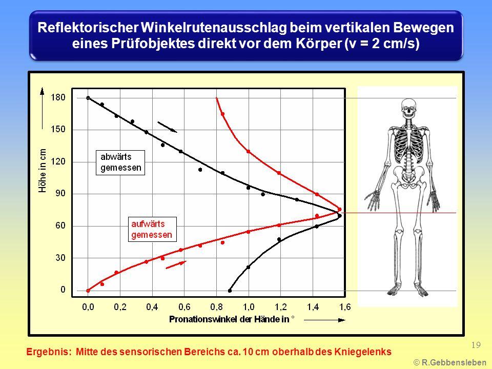 © R.Gebbensleben 19 Ergebnis: Mitte des sensorischen Bereichs ca. 10 cm oberhalb des Kniegelenks