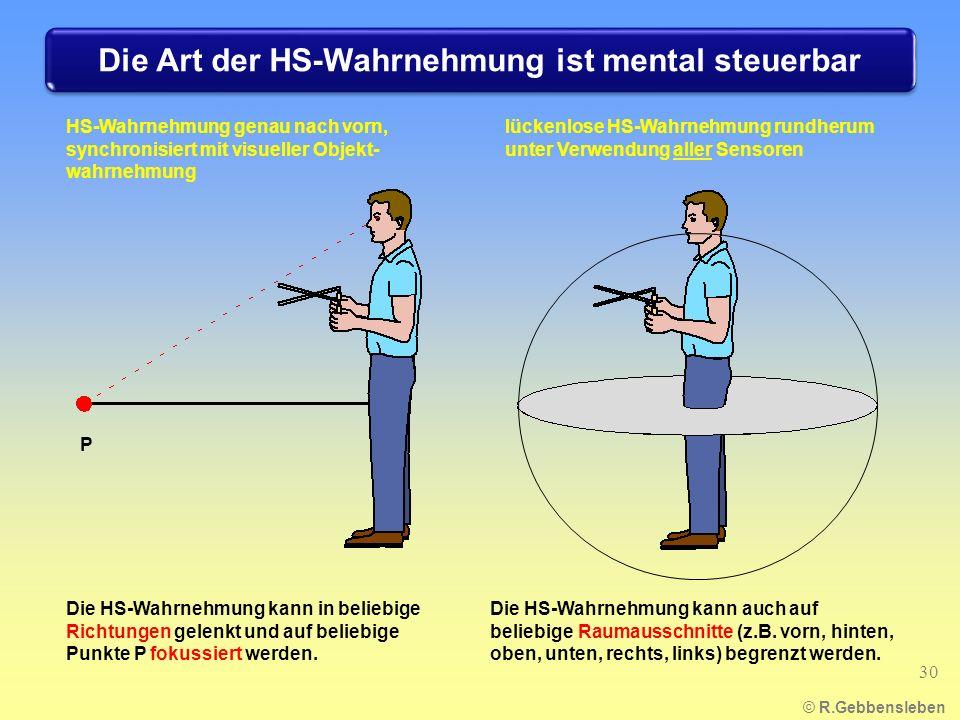© R.Gebbensleben 30 HS-Wahrnehmung genau nach vorn, synchronisiert mit visueller Objekt- wahrnehmung lückenlose HS-Wahrnehmung rundherum unter Verwendung aller Sensoren Die HS-Wahrnehmung kann in beliebige Richtungen gelenkt und auf beliebige Punkte P fokussiert werden.