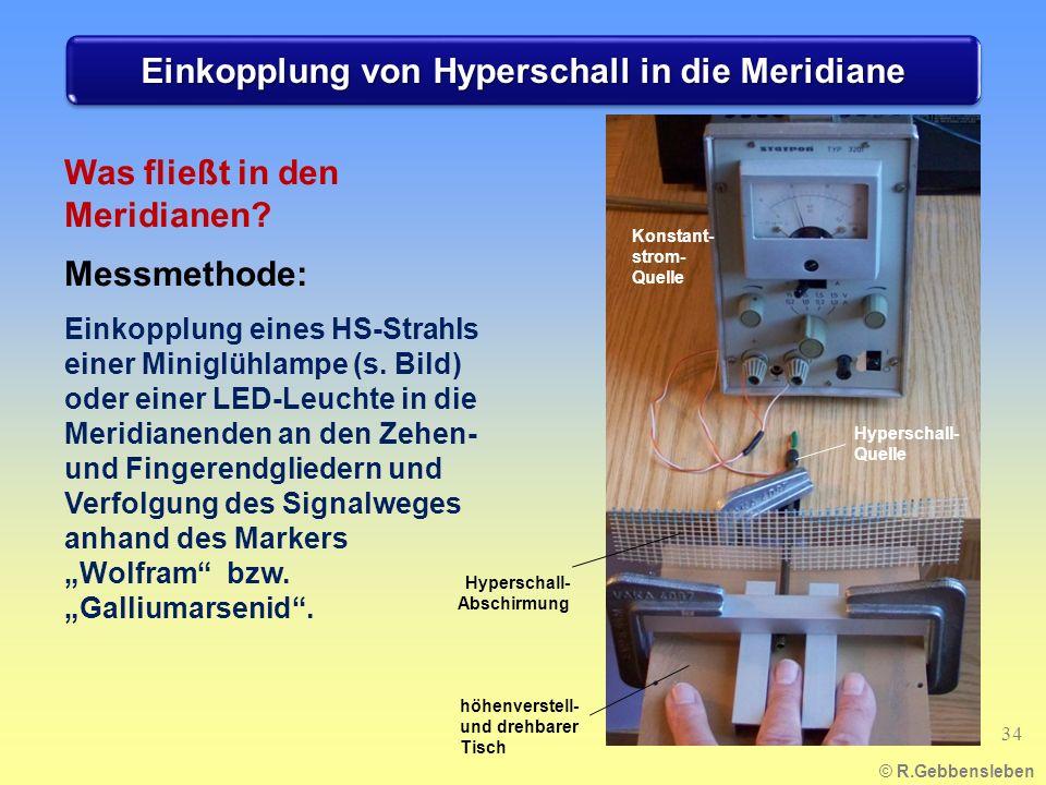Einkopplung von Hyperschall in die Meridiane © R.Gebbensleben 34 Was fließt in den Meridianen? Messmethode: Einkopplung eines HS-Strahls einer Miniglü