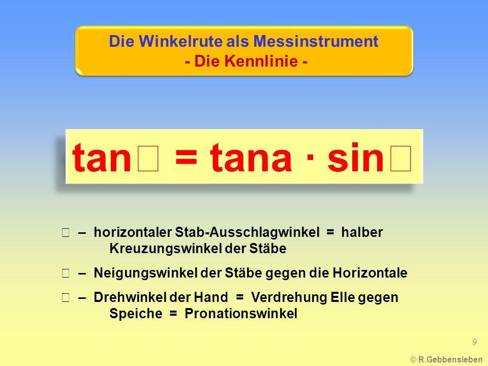 © R.Gebbensleben 9 Die Winkelrute als Messinstrument - Die Kennlinie - tan = tana · sin – horizontaler Stab-Ausschlagwinkel = halber Kreuzungswinkel d
