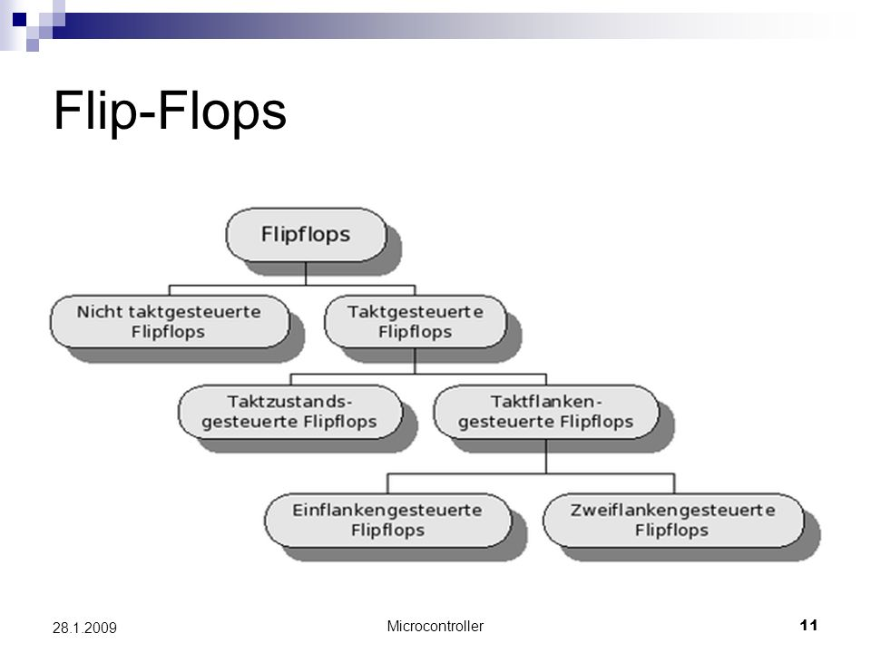 Microcontroller11 28.1.2009 Flip-Flops
