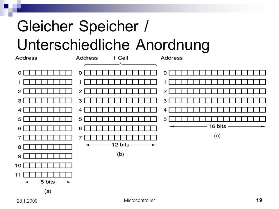 Microcontroller19 28.1.2009 Gleicher Speicher / Unterschiedliche Anordnung