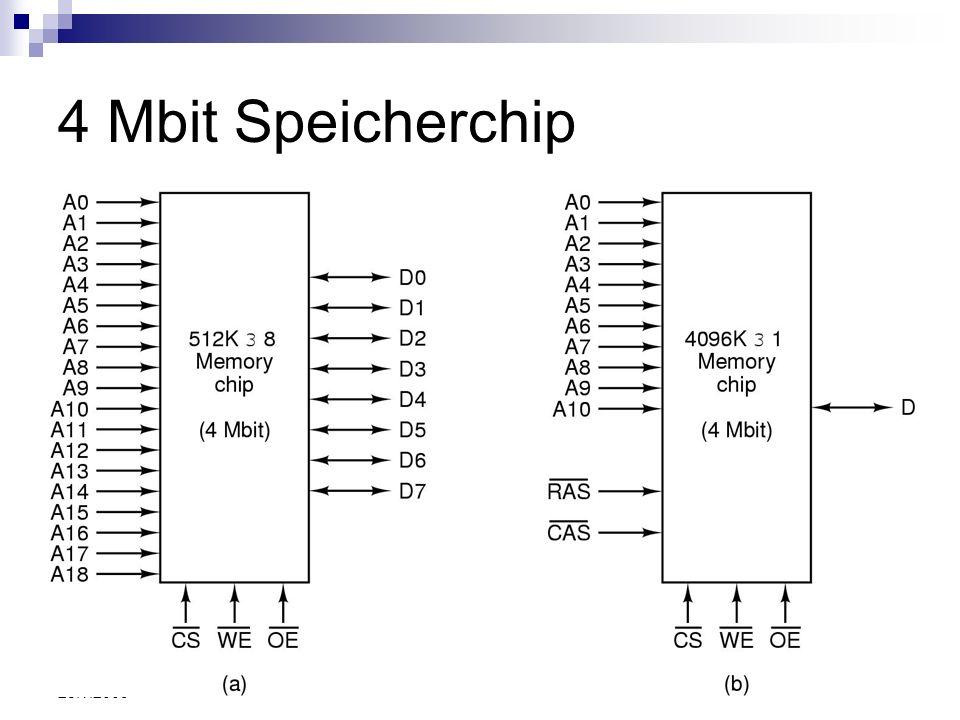 Microcontroller20 28.1.2009 4 Mbit Speicherchip