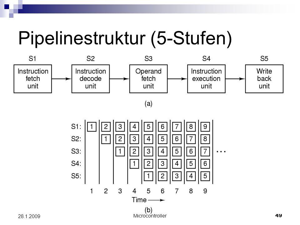 Microcontroller49 28.1.2009 Pipelinestruktur (5-Stufen)
