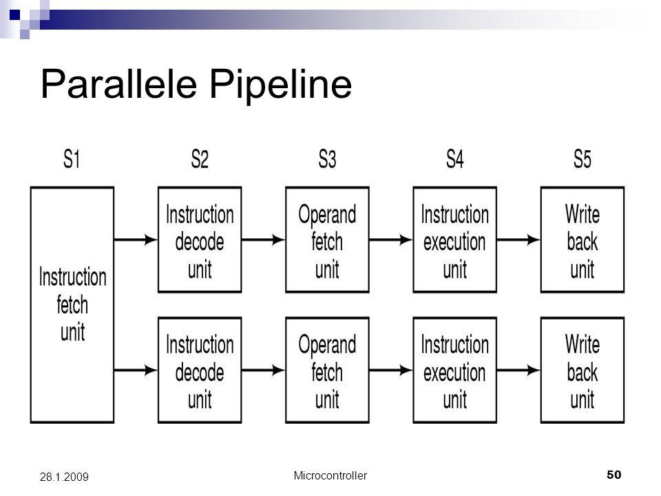 Microcontroller50 28.1.2009 Parallele Pipeline
