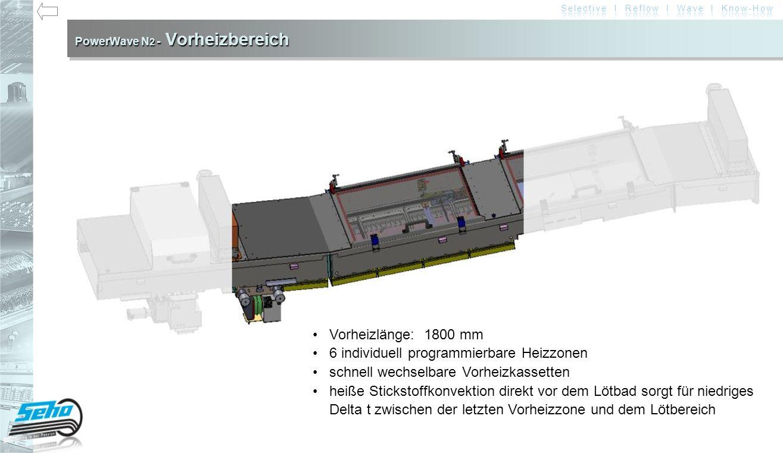 PowerWave N 2 - Vorheizbereich Vorheizlänge: 1800 mm6 individuell programmierbare Heizzonenschnell wechselbare Vorheizkassettenheiße Stickstoffkonvektion direkt vor dem Lötbad sorgt für niedriges Delta t zwischen der letzten Vorheizzone und dem Lötbereich