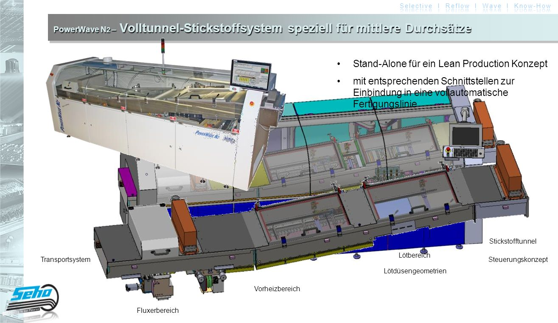 Handlingoptionen PowerWave N2 – Lötrahmen-Transportsystem PowerWave N2 mit Stand-Alone-Kit PowerWave N2 mit Einlegehilfe und Rollenbahn am Auslauf PowerWave N2 mit Rundumlauf (Einlegehilfe, Senkstation am Auslauf, Rücktransport mit Antriebstation)