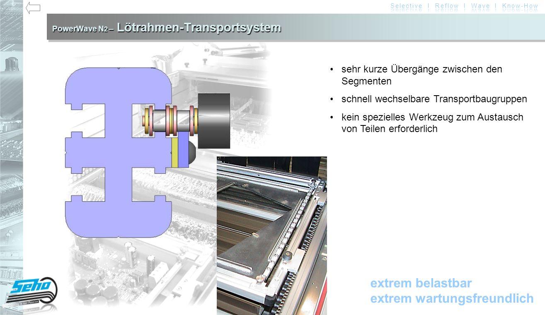 PowerWave N 2 – Lötrahmen-Transportsystem extrem belastbar extrem wartungsfreundlich sehr kurze Übergänge zwischen den Segmenten schnell wechselbare Transportbaugruppen kein spezielles Werkzeug zum Austausch von Teilen erforderlich