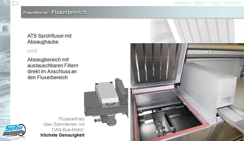 PowerWave N 2 - Fluxerbereich ATS Sprühfluxer mit Absaughaube und Absaugbereich mit austauschbaren Filtern direkt im Anschluss an den Fluxerbereich Fluxerantrieb über Zahnriemen mit CAN-Bus-Motor: höchste Genauigkeit