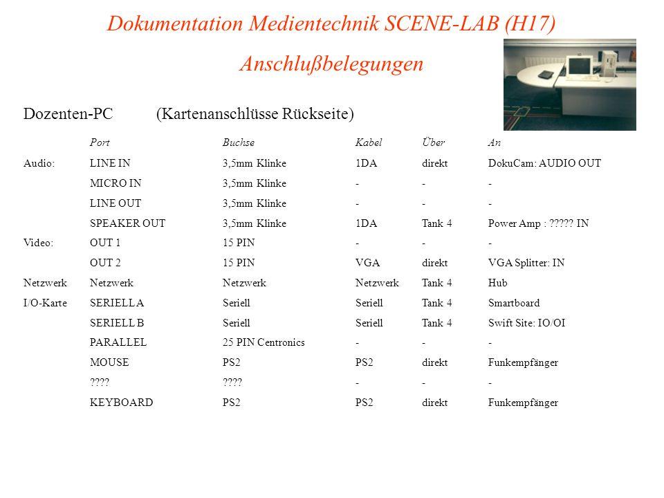 Dokumentation Medientechnik SCENE-LAB (H17) Anschlußbelegungen Dozenten-PC(Kartenanschlüsse Rückseite) PortBuchseKabelÜberAn Audio:LINE IN3,5mm Klinke