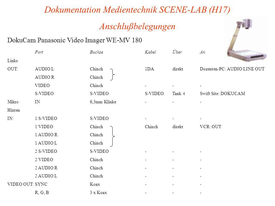 DokuCam Panasonic Video Imager WE-MV 180 PortBuchseKabelÜberAn Links OUT:AUDIO LChinch1DAdirektDozenten-PC: AUDIO LINE OUT AUDIO RChinch VIDEOChinch--- S-VIDEOS-VIDEOS-VIDEOTank 4Swift Site: DOKUCAM MikroIN6,3mm Klinke--- Hinten IN:1 S-VIDEOS-VIDEO--- 1 VIDEOChinchChinchdirektVCR: OUT 1 AUDIO RChinch 1 AUDIO LChinch 2 S-VIDEOS-VIDEO--- 2 VIDEOChinch--- 2 AUDIO RChinch--- 2 AUDIO LChinch--- VIDEO OUT:SYNCKoax --- R, G, B3 x Koax--- Dokumentation Medientechnik SCENE-LAB (H17) Anschlußbelegungen